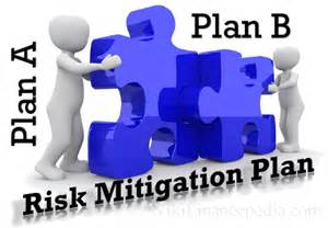 risk and mitigation plan template risk mitigation plan strategies techniques