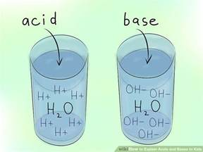 Harmful Household Products how to explain acids and bases to kids 10 steps wikihow