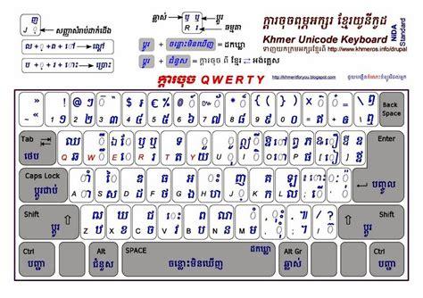 khmer type apk key board font khmer unicode បច ច កវ ទ យ