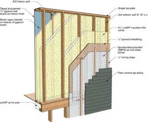 How To Spray Cellulose Paint - double stud wall framing building america solution center