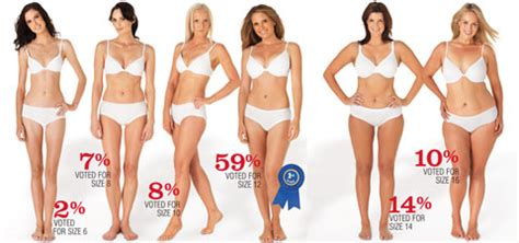 average size woman who is sexier size 6 or 16 inside out style