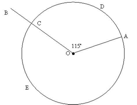Interior Of The Circle by Angles Within A Circle