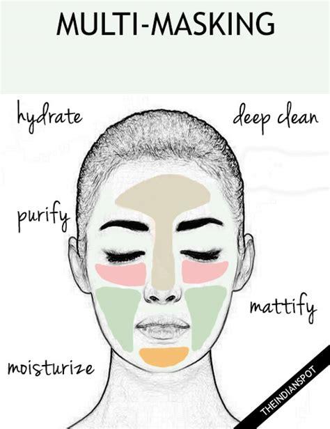 Multi Masking The Shop multi masking trend theindianspot