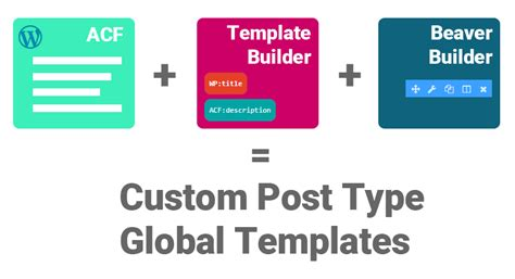 custom post template choice image templates design ideas