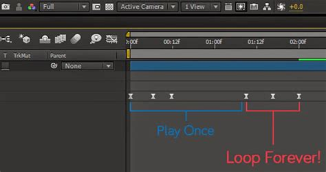 ae loop pattern a great explanation for looping animations in after