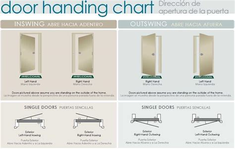 determining door swing determining door swing the home depot community