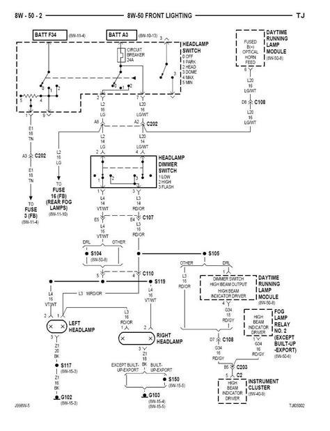 power window wiring diagram 2000 jeep xj wiring diagram