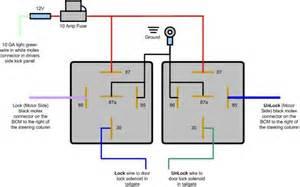 gordynismo s power tailgate lock