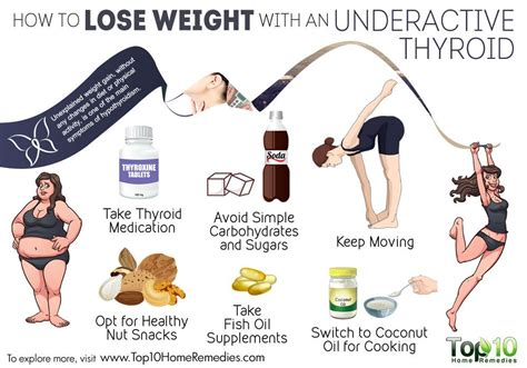 weight loss underactive thyroid how to lose weight with an underactive thyroid top 10