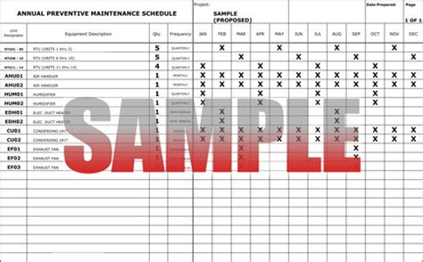 Maintenance Schedule Template Excel Schedule Template Free Building Maintenance Schedule Excel Template