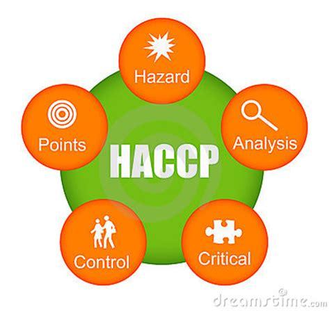 haccp sicurezza alimentare pdf les formations obligatoires s 233 curit 233 du personnel et