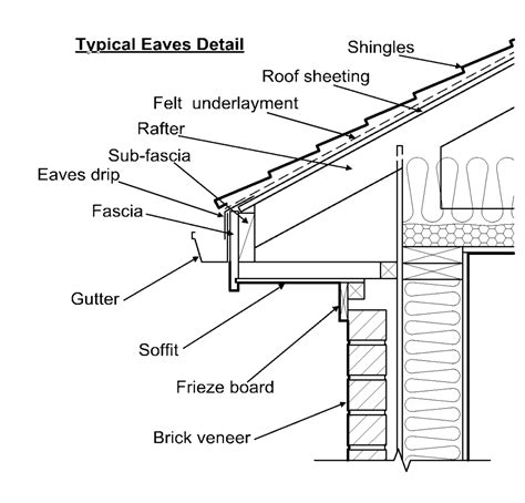 house eaves frieze board exterior trim componentswood s home maintenance service blog