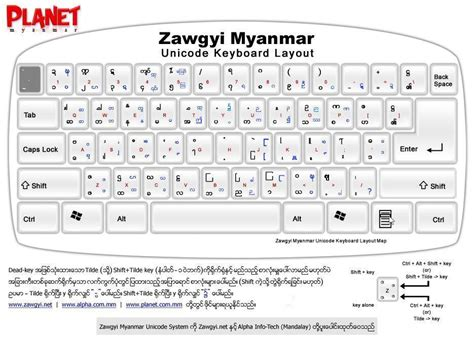 keyboard layout manager x64 zawgyi keyboard installer for windows 7 64 bit
