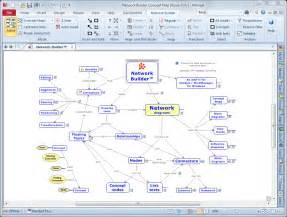 network builder for mindjet mindmanager harport consulting