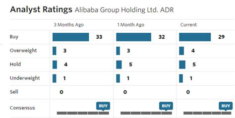 alibaba share price the alibaba stock price drops nearly 3 why we re still