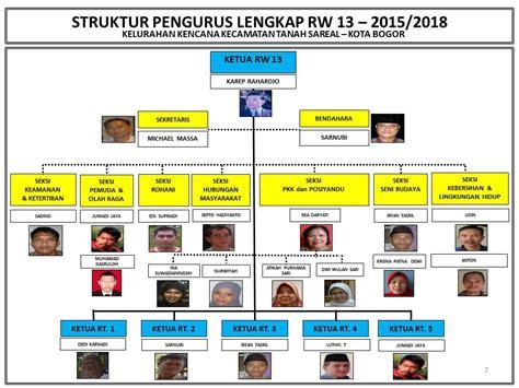 cara membuat struktur organisasi dengan foto rw 13 kentagor mandiri struktur organisasi pengurus rw 13