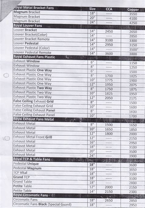 royals fan fest 2017 mist fan price list 2017 in pakistan pak fan super asia