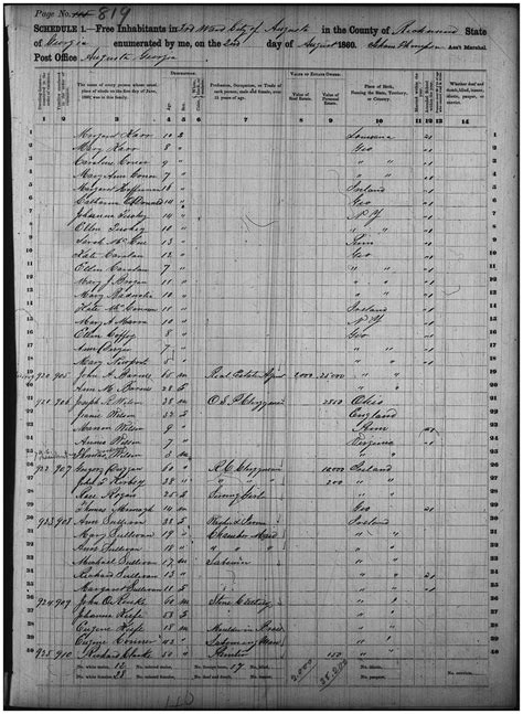 Us Census Search Woodrow Wilson In The U S Census Records National Archives