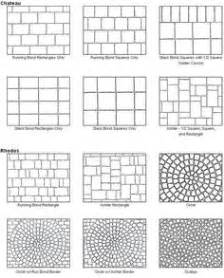 1000 ideas about paver patterns on pinterest pavers