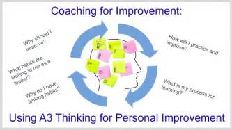 Dmaic Report Template coaching for improvement using a3 thinking for personal