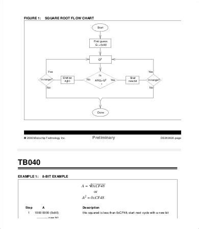 square root chart template square root chart 8 free pdf documents free