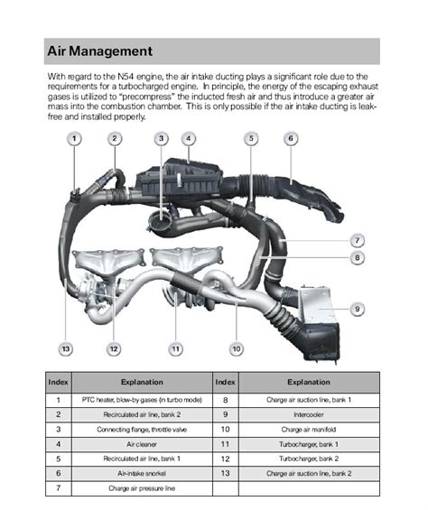 bmw x5 e70 n54 engine parts diagram bmw auto wiring diagram