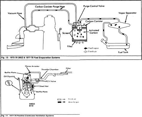 1975 datsun 280z wiring diagram 31 wiring diagram images