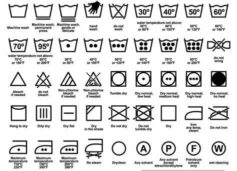Simboli Capi Da Lavare by Significato Dei Simboli Di Lavaggio Posti Sulle Etichette