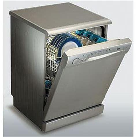 Mesin Cuci Piring Teknologi Modern Teknologi Modern