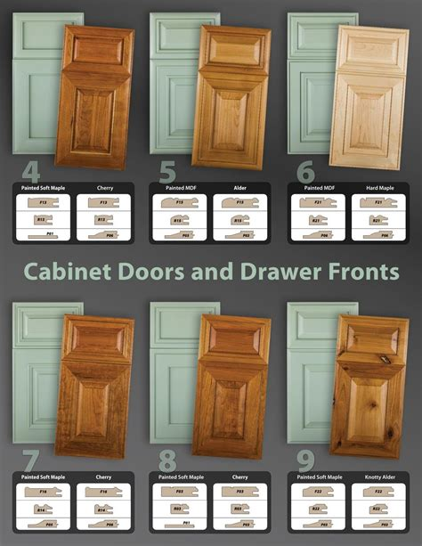 New Kitchen Cabinet Doors And Drawer Fronts New Cabinet Doors Custom Furniture Cabinet Door Styles Efficient Asfancy Tag For Open