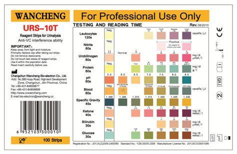 Sensitif Test Urine sensitive test of 10 parameter reagent urine view