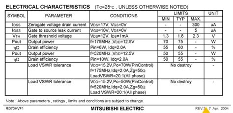 transistor mosfet rd70hvf1 rd70hvf1 de silicio transistor mosfet 28 images rd70hvf1 mitsubishi transistor silicon rf
