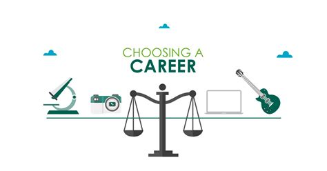 Choosing A by How To Choose A Career