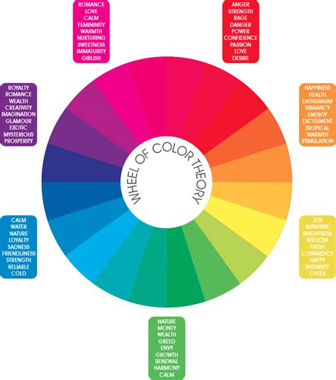 colors and their emotions related keywords suggestions feelings color wheel related keywords best free home