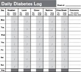 diabetes log template printable diabetes testing log book tracking your test