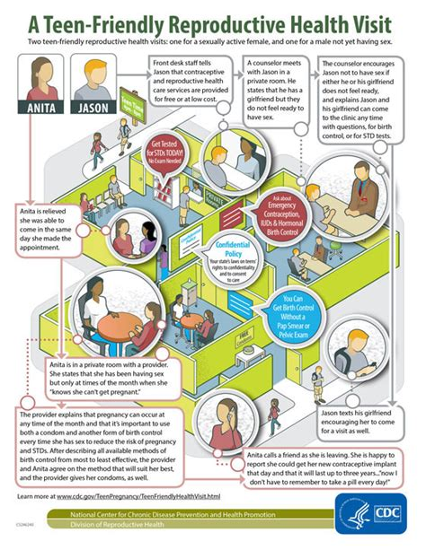 a message to health care professionals pregnancy infographic visiting health clinic pregnancy