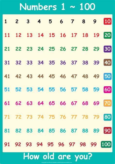 numbers 1 100 in english printable number chart 1 100 numbers pinterest number chart