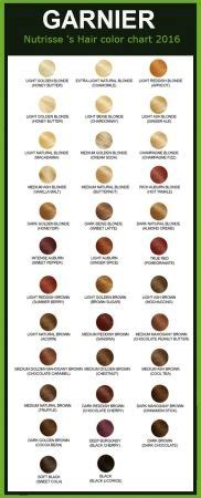 garnier nutrisse hair color chart 23 best 1 images on hair color charts hair