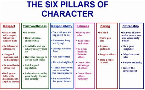 6 Pillars Of Character Worksheets by Character Education Character Education