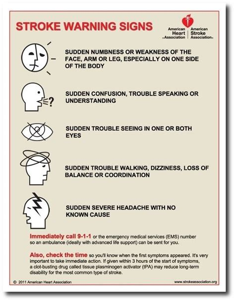 signs of a stroke in a 20 tips to prevent attacks high blood pressure and clogged arteries