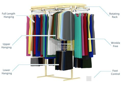 Motorized Closet Systems by Rotating Closets Closet Carousel