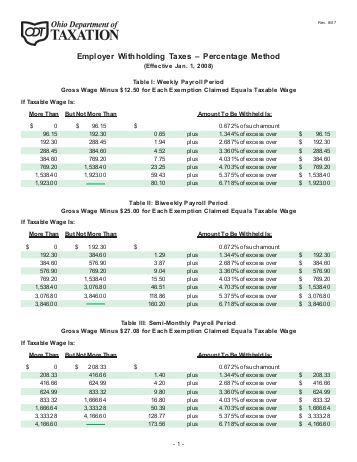 ohio tax tables ohio state withholding 2014 withholding tax tables city of walker michigan