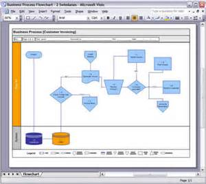 business process narrative template business process design templates word visio