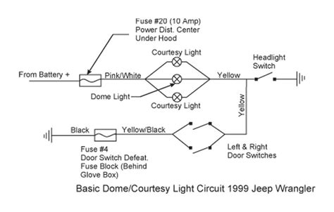 yj headlight switch wiring diagram wiring diagram with
