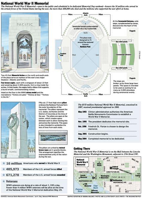 metro section washington post news gt metro