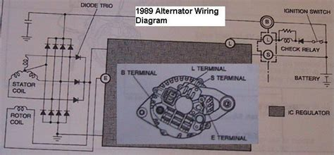 rx 8 alternator to battery wiring diagram wiring diagram
