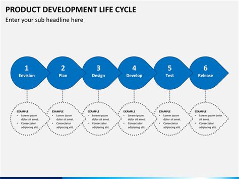 One Level Home Plans by Product Development Life Cycle Powerpoint Sketchbubble