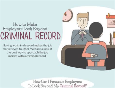 How To Look At My Criminal Record For Free 3 Reasons Why Employee Recognition Is Important Infographic