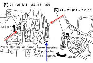 nissan quest replacing power steering pump belt