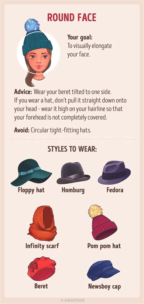 men face shapes for hats how to choose the perfect hat to suit your face shape